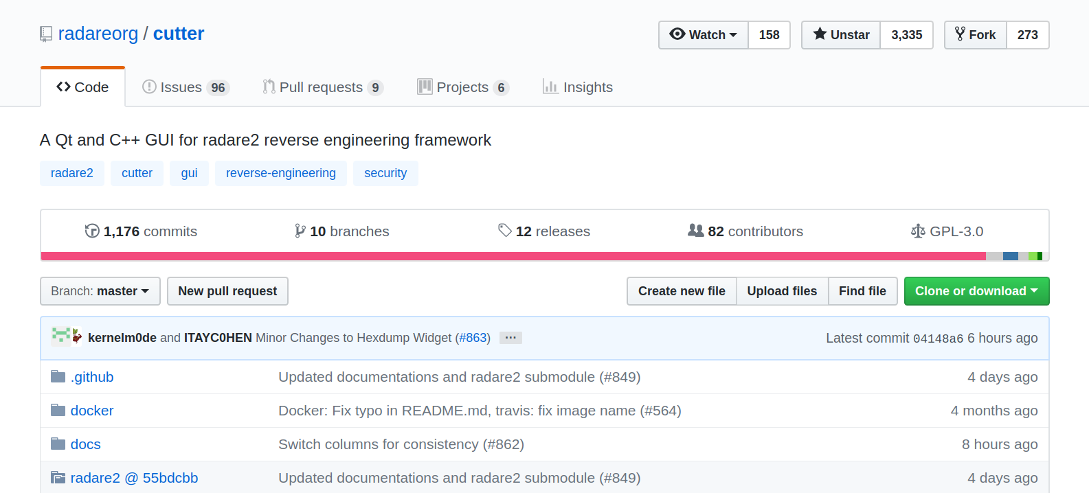 A screenshot of the radare2 Cutter repository on GitHub.